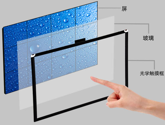42 Inch Optical Touch Panel Multi Touch Display With USB Cable , Plug And Play