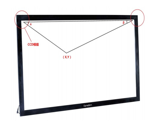 Windows 7 Android 46 Inch Optical Touch Panel With Cmos Cameras , Driver Free